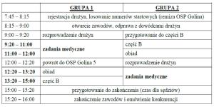 straż_mapka